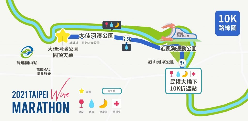 10K中文版路線圖